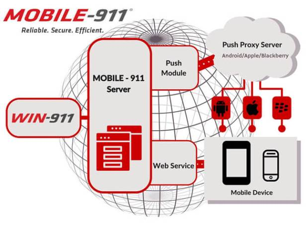 mobile911
