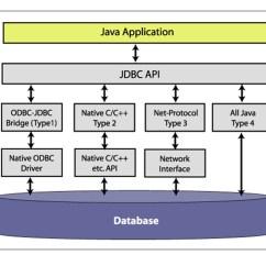Jvm Architecture In Java With Diagram 2000 Chevy Blazer Wiring Client Server  Meherchilakalapudi Writes