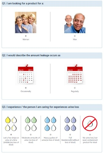Incontinence selector
