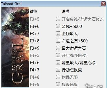 Tainted Grail Trainer (1.05) - Latest Version
