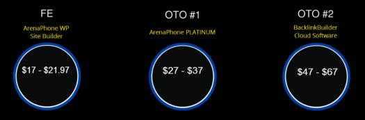 WP-ArenaPhone-Site-Builder-OTO