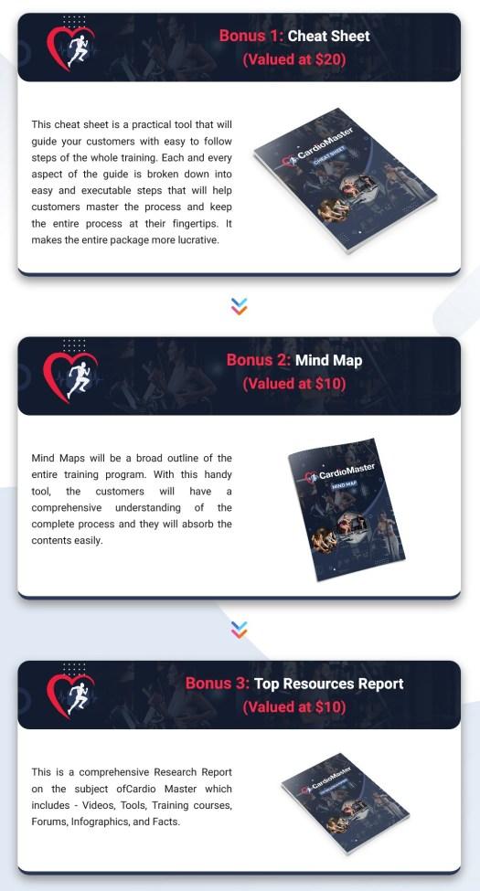 Cardio-Master-PLR-bonus