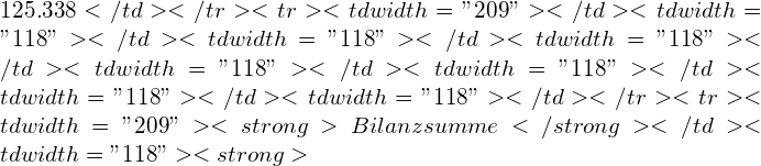 "125.338</td> </tr> <tr> <td width=""209""></td> <td width=""118""></td> <td width=""118""></td> <td width=""118""></td> <td width=""118""></td> <td width=""118""></td> <td width=""118""></td> <td width=""118""></td> </tr> <tr> <td width=""209""><strong>Bilanzsumme</strong></td> <td width=""118""><strong>"