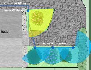 Planung automatische Gartenbewässerung