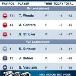 PGA Tour App – Individuelles Leaderboard