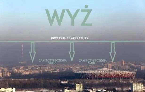 umweltverschmutzung_warschau