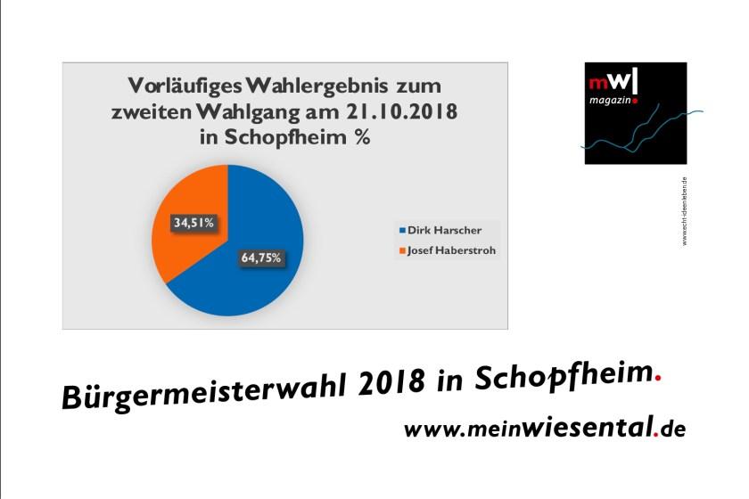 Klares Wahlergebnis in Schopfheim - Dirk Harscher wird neuer Bürgermeister - meinWiesental.de / News