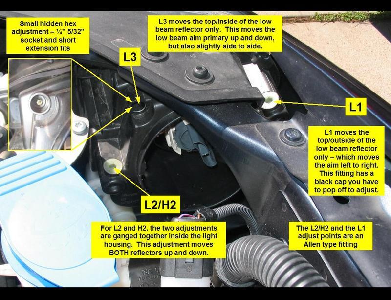 2010 Vw New Beetle Door Wiring Harness Vwvortex Com Headlight Adjustment Aiming