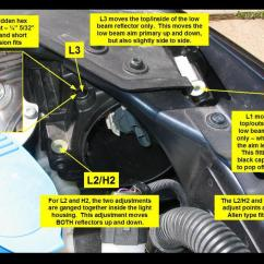 2000 Yamaha R6 Headlight Wiring Diagram Gfs P90 Harness 2003 Vw Jetta   Get Free Image About