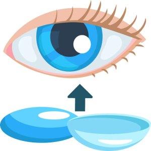 webshop_kat_kontaktlinsen