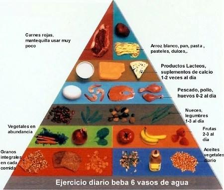 como alcanzar la buena salud