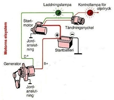 volvo wiring diagrams 740 ethernet cable wire diagram mekbiten.se
