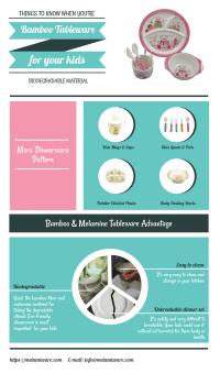 Kids dinnerware sets infographic