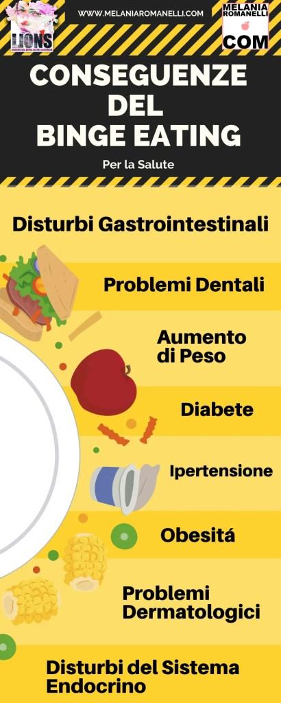 conseguenze-del-binge-eating-per-la-salute