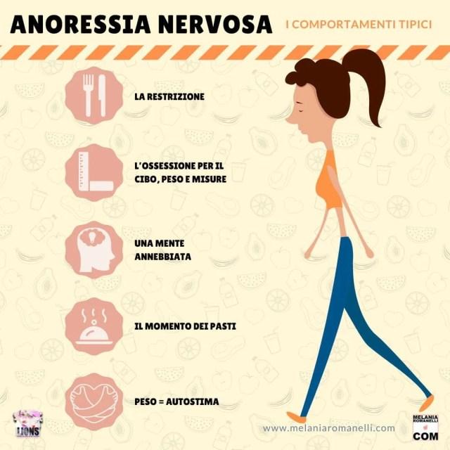 anoressia-nervosa-comportamenti-melaniaromanelli