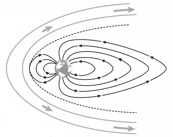 Magnetosphere_whitebkgd