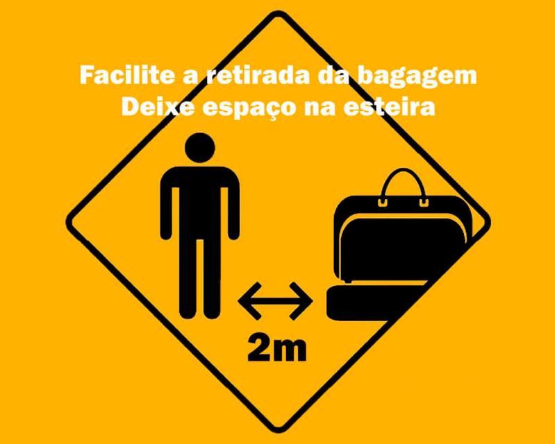 Sugestões de melhorias para os aeroportos brasileiros