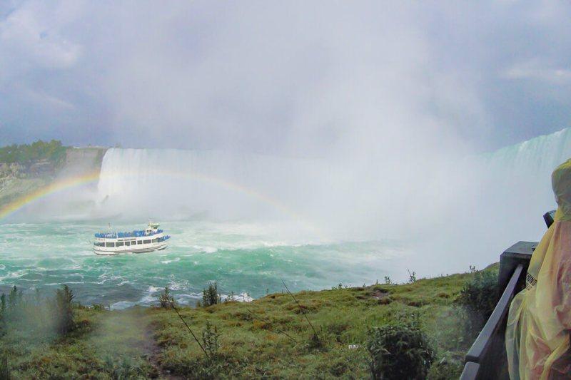 Journey Behind the Falls, as Cataratas de Niagara por outro ângulo