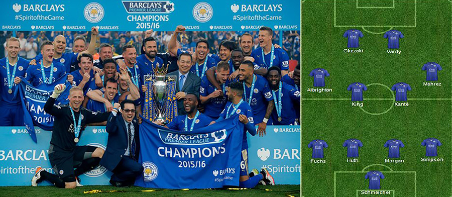 Leicester City 2015/2016