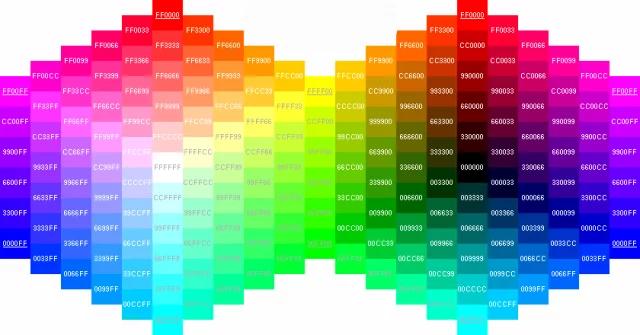 tabela de codigos de cores html