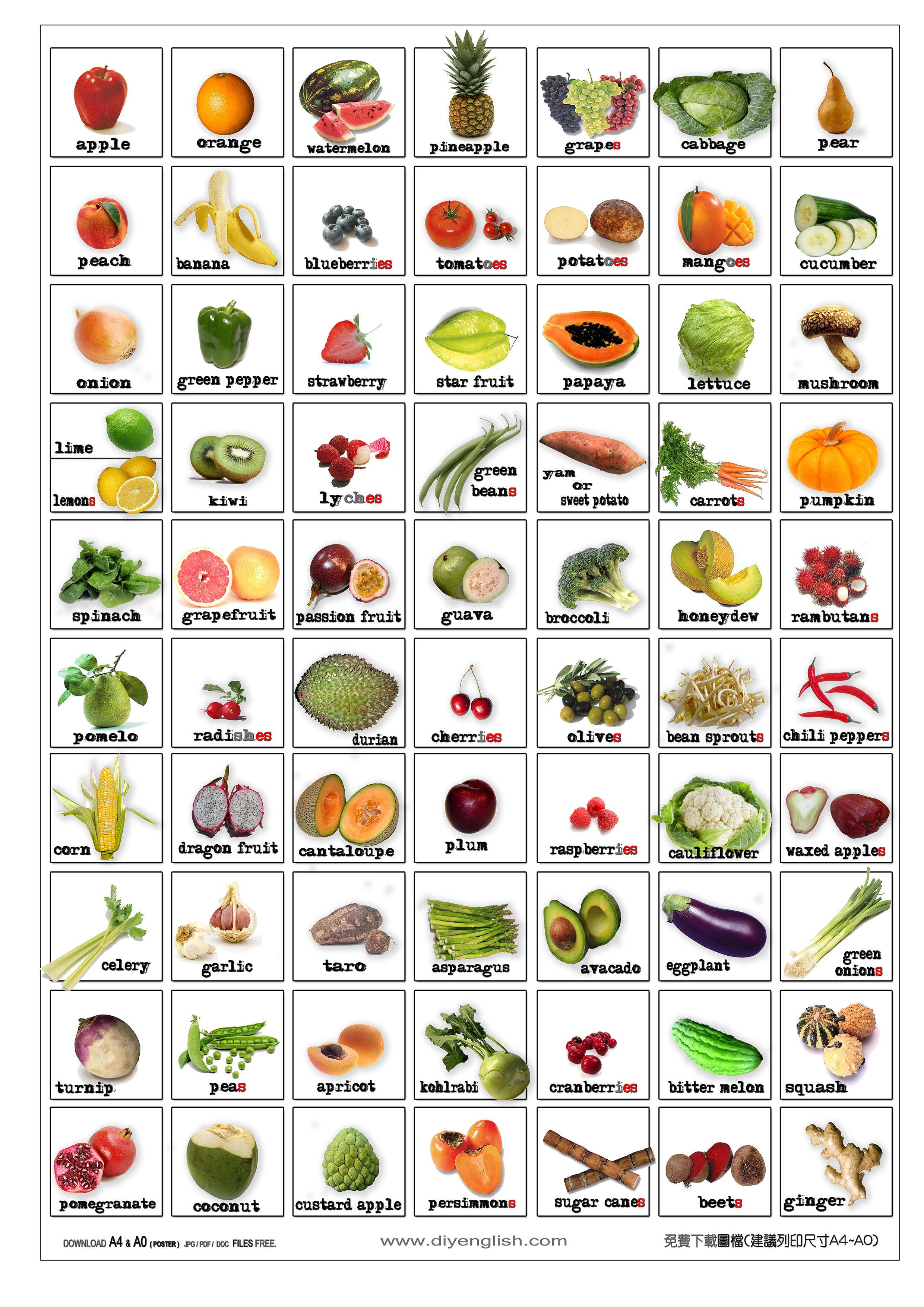 Como Sao Os Nomes Das Verduras E Frutas Em Ingles Aprenda