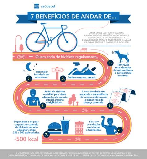 infografia_bicicleta