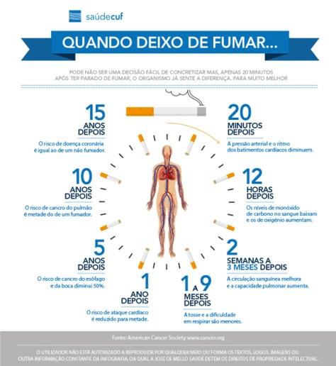 infografia_deixar-de-fumar_2
