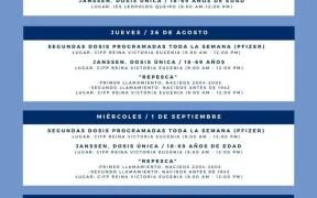Calendario de vacunación de Melilla