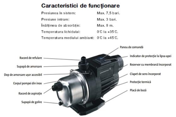caracteristici_0