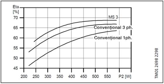 grundfos-diag2