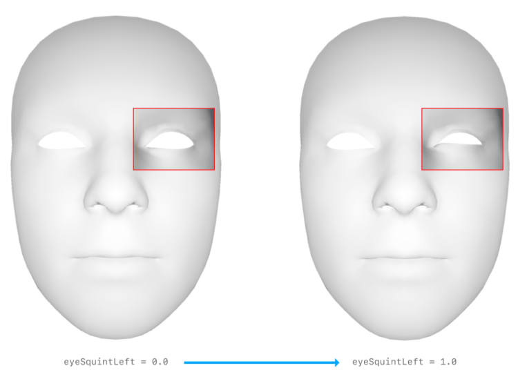 ARKit eyeSquint - lid tightener - AU7