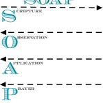 soap memorizing worksheet
