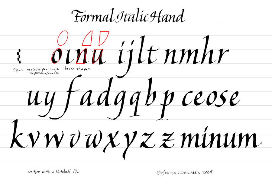 Intro to Calligraphy: The Importance of Basic Shapes