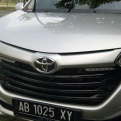 Grand New Avanza Yogyakarta Ukuran Mobil Rental Jogja 2019 Sewa