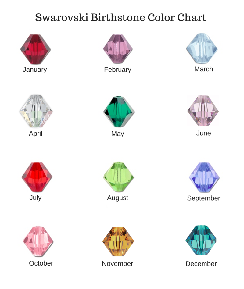 birthstone color chart