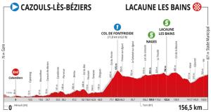 Route d'Occitanie Etape 1