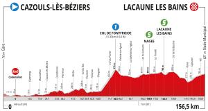 Profil étape 1 de la Route d'Occitanie