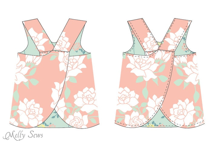 Image Result For How To Sew A Dress Step By Step With Pictures