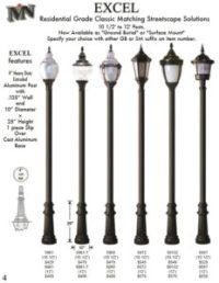 Cast Aluminum Lamp Post, Find Cast Aluminum Lamp Post