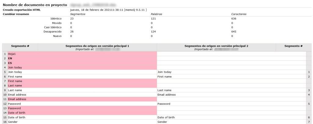 memoQ crea un HTML que muestra las diferencias entre dos versiones principales.