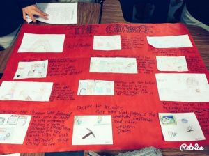 Manifest Destiny Group Project  Melody Fuentes