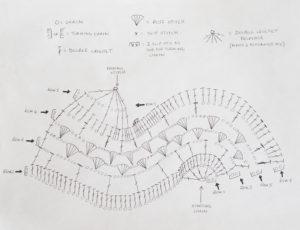 Shell Scarf Crochet Pattern ⋆ Melody's Makings