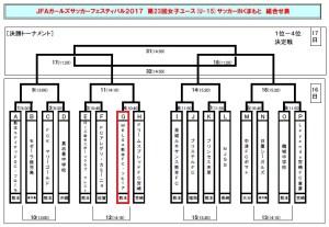 2017INくま 組合せ表01