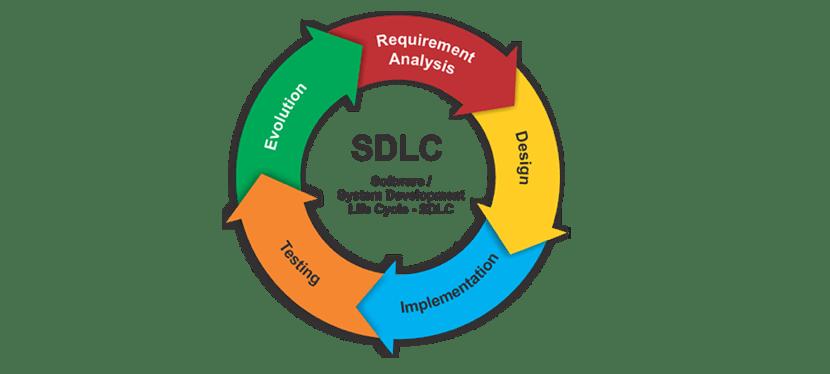 system development life cycle pdf
