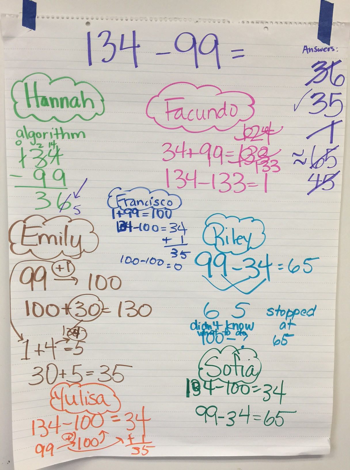 Adventures In Subtraction Number Talks Math Discoveries