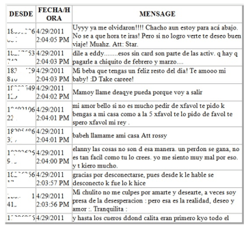 Una muestra del #ClaroGate del 29/04/2011