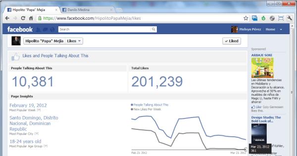 """Incremento de """"me gusta"""" y seguidores en el Facebook de Hipolito Mejia"""