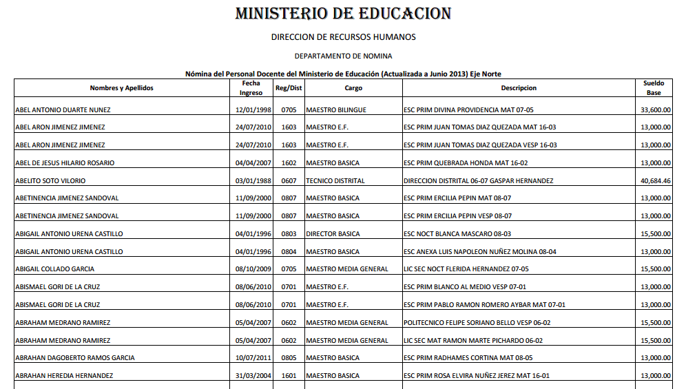 Nómina de maestros de educación básica