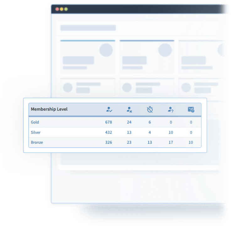 a252728e5a993 A breakdown of your membership site by membership level. Plus,  click-through to perform an instant search and get even more details.