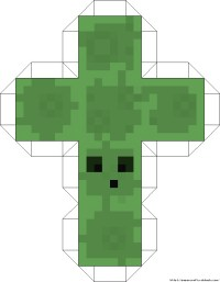 The gallery for --> Minecraft Slime Papercraft